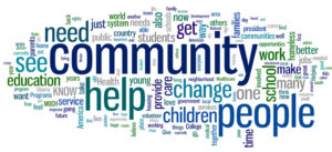 community wordcloud e1564519630428
